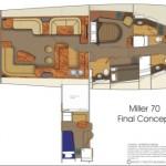 Miller 70