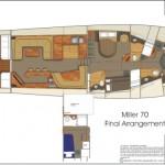 Miller 70 3