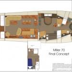 Miller 70 2