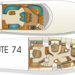 Tribute74 Layout 2003